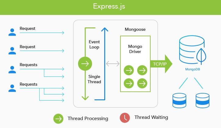 The-backend-web-framework_-Express.jpg