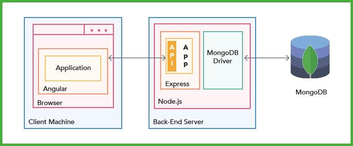 The-frontend-framework_-AngularJS.jpg