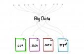 big-data-file-formats.jpg