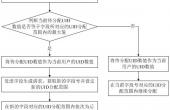 id-gen-map.png